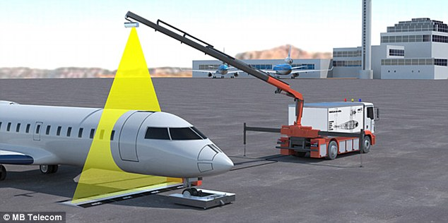 Romanian company MB Telecom has revealed the Roboscan 2M Aeria. It uses a cone of radiation to sweep across planes (shown) and look inside. The device is accurate enough to find a filament in a light bulb. But the radiation it emits is not safe for passengers yet
