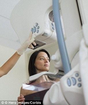 A mammogram produces 3,000 μSv
