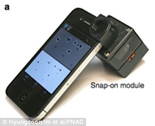 The scientists developed a module that can be attached to the camera of an iPhone 4s device