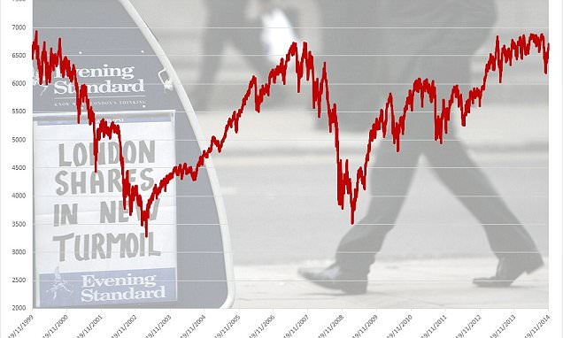 MINOR INVESTOR: Is the FTSE 100 finally about to crack 7,000 - and should we even care?