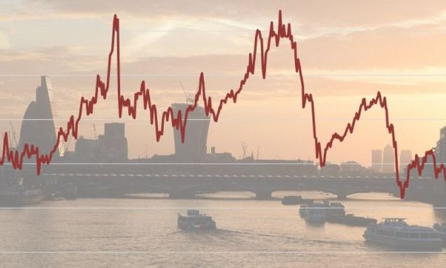 CAPE chart shows UK shares are near the cheapest they've been in 40 years
