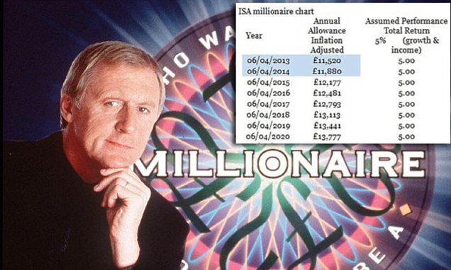 How to become an Isa millionaire in less than 30 years