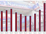 Nationwide net margin.jpg