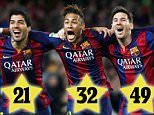 PREVIEW-Barca-Trio-star.jpg
