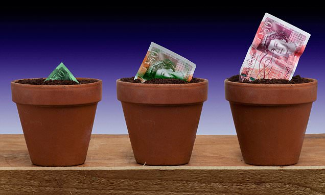 Vanguard claims cheap investment funds outshine high cost ones