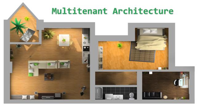 Multitenant Architecture