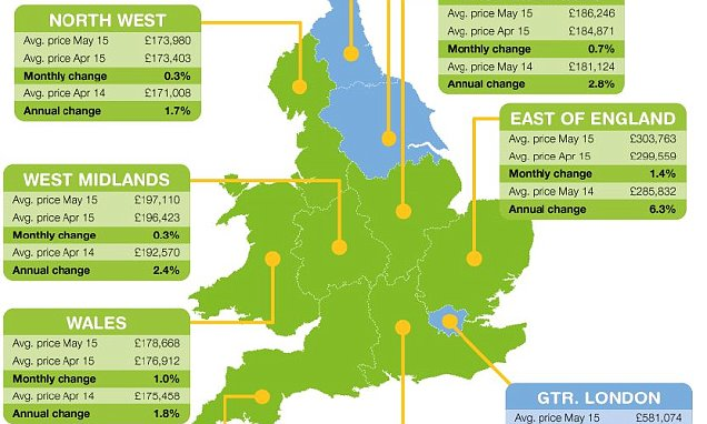 Post-Election surge of property for sale tipped by Rightmove after prices dip
