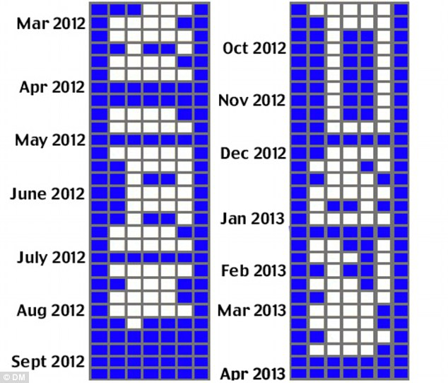 House is out: This 15-month calendar shows in blue the days the House has been and will be out of session