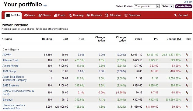 Trading places: Your stocks are listed alphabetically with prices and total worth updating throughout the day.