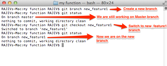 Creating new branch in git