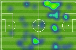 Mesut Ozil's heat map against Chile
