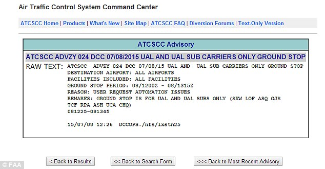 Incident: On the FAA's website, the reason for the nationwide grounding is cited as being 'automation issues'
