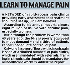 Learn to manage pain graphic