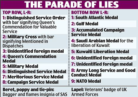 Parade of lies.jpg