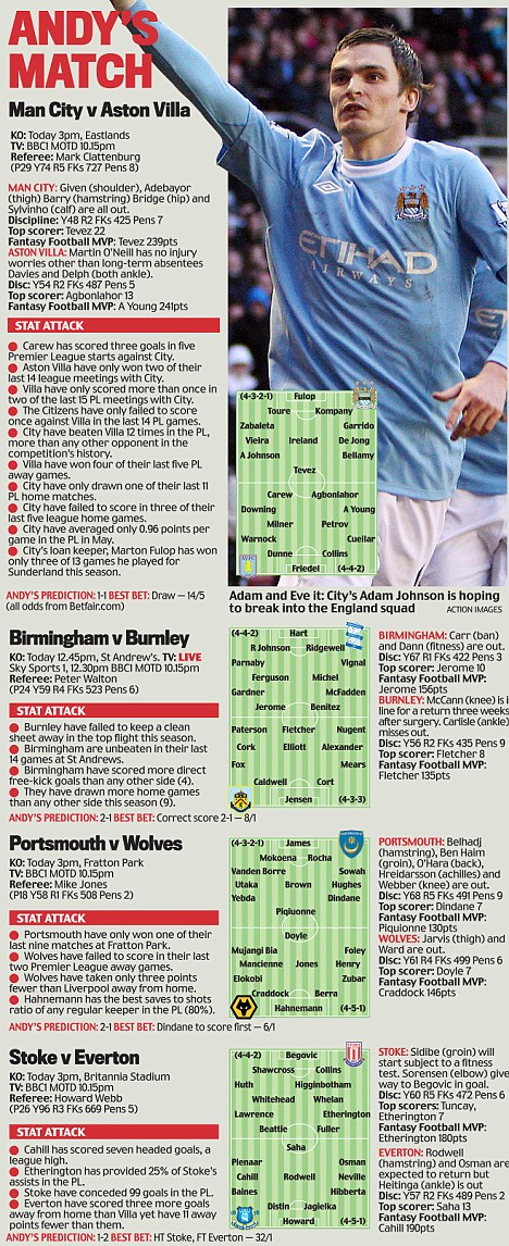 Andy Townsend's Boot Room: The definitive guide for the weekend's Barclays Premier League action