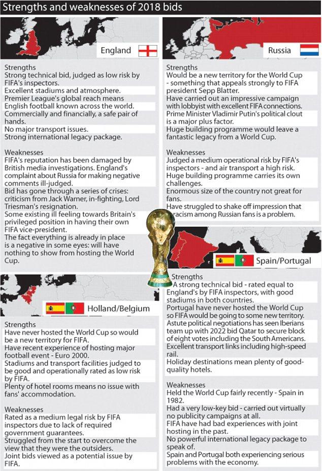 SOCCER World Cup01 copy.jpg
