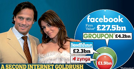 Feeding frenzy: Liz Hurley recently used Twitter to announce her split from husband Arun Nayar
