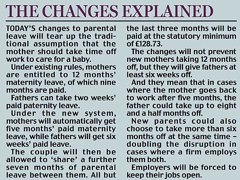 The changes explained