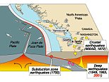The Cascadia Earthquake.  Cascadia_earthquake_sources.png   Cascadia subduction zone From Wikipedia, the free encyclopedia  The area of the Cascadia subduction zone. Coordinates: 45°N 124°W The Cascadia subduction zone (also referred to as the Cascadia fault) is a convergent plate boundary that stretches from northern Vancouver Island to northern California. It is a very long sloping subduction zone fault that separates the Juan de Fuca and North America plates.  The denser oceanic plate is subducting beneath the less dense continental plate offshore of British Columbia, Washington and Oregon. The North American Plate moves in a general southwest direction, overriding the oceanic plate. The Cascadia Subduction Zone is where the two plates meet.  Tectonic processes active in the Cascadia subduction zone region include accretion, subduction, deep earthquakes, and active volcanism that has included such notable eruptions as Mount Mazama (Crater Lake) about 7,500 years ago, Mount Meager a