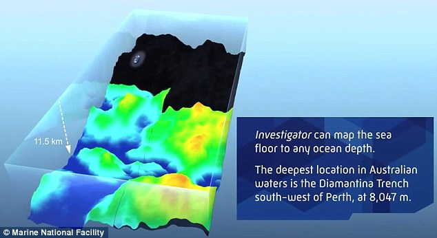 Marine National Facility's (MNF) previous research vessel, Southern Surveyor, could only map to 9,840 ft (3,000 metres), missing important geological features like the calderas but the Investigator can map the ocean to any depth. An example of how the vessel maps the floor is pictured