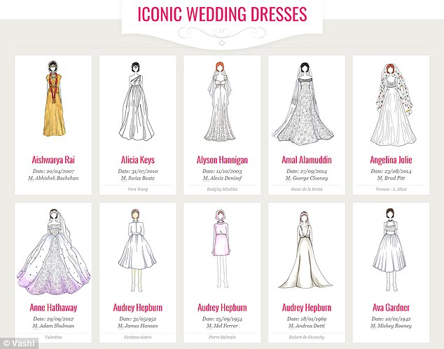 From Audrey Hepburn's 1954 Balmain miniskirt shift to Anne Hathaway's ombre Valentino look, the most famous wedding dresses of all time have been immortalized in a new series of fashion illustrations