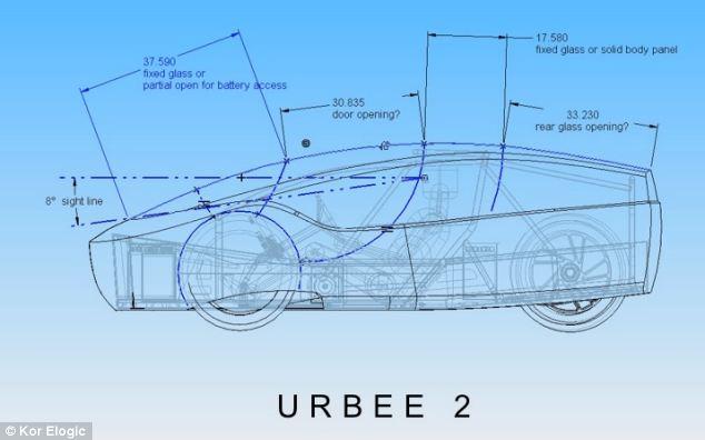 Urbee 2