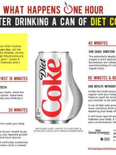 This is what happens to your body after drinking Diet Coke