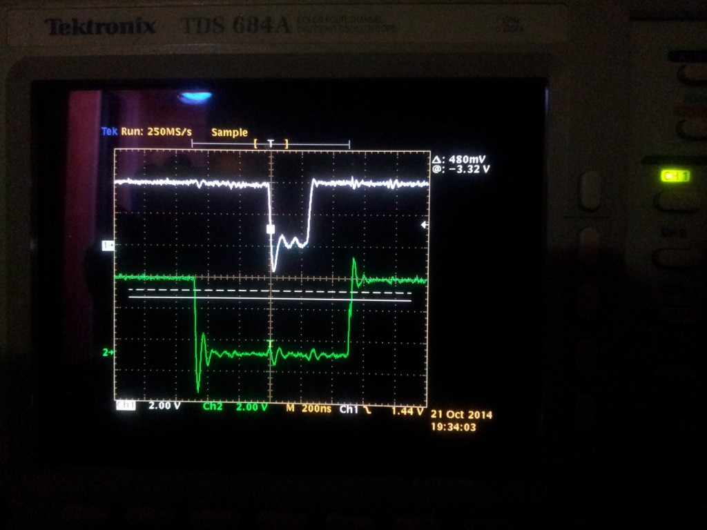 I/O Bus Oscilloscope Capture