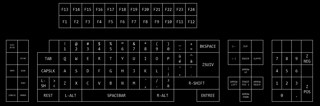 IBM Model M 122-key Keyboard Layout