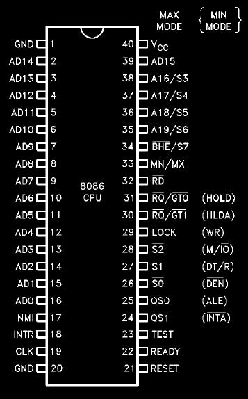 Intel 8086 Pinout