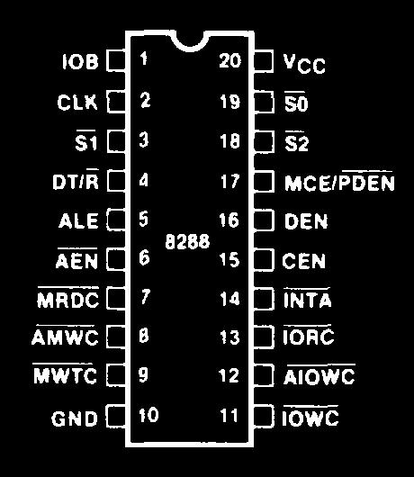 Intel 8288 Pinout