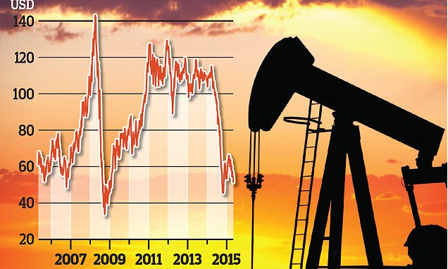 INVESTMENT EXTRA: Oil supply massively outstripping demand cripples returns and experts