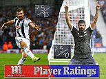 PLAYER_RATINGS-Morrison-Costa.jpg