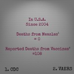 Reported Deaths