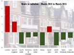 Rents vs inflation.jpg