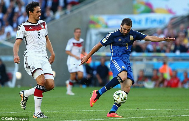 Lining up: Higuain pulls his foot back as Germany defender Mats Hummels can only watch