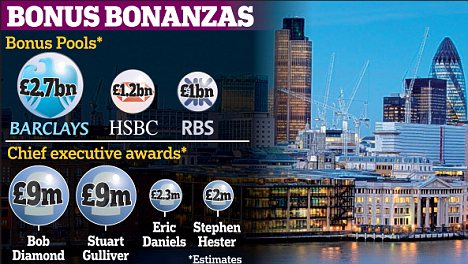 Defiant: The Square Mile's huge payouts are set to re-ignite public anger over bankers' rewards