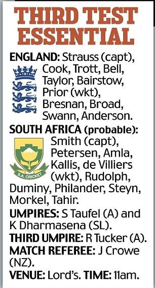 England v South Africa: Third Test