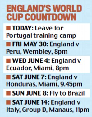 England's world cup countdown