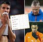 Robin Van Persie of Netherlands reacts after they lost 3-0 against Turkey during their Euro 2016 Group A qualifying soccer match between Turkey and the Netherlands at the Buyuksehir Torku Arena Stadium in Konya, Turkey, Sunday, Sept. 6, 2015.(AP Photo)