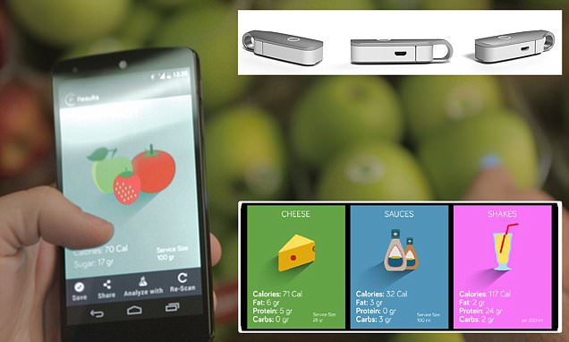 Scio uses beams of light to analyse the amount of fat, carbs and proteins in food