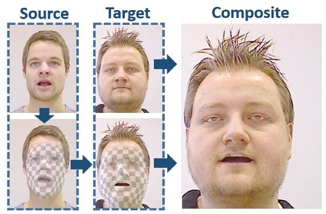 Creepy software puts YOUR expression onto another person's face to make them smile or