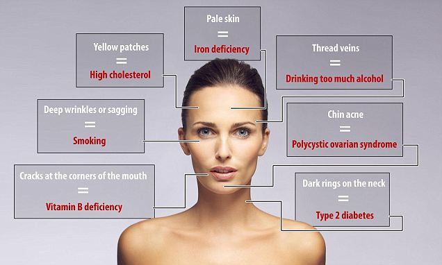 What your FACE says about your health: 7 warning signs to watch out for