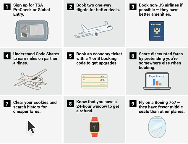 27 little-known travel tips that will surprise even frequent fliers