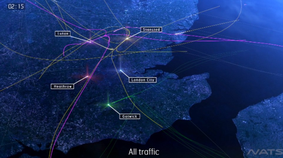 NATS handles more than 2 million flights in UK airspace every year of which 1.2 million arrive at or depart from a London airport