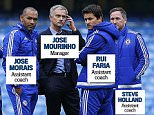 Chelsea's Portuguese manager Jose Mourinho (3rd R) stands with his coaching staff (L-R) Carlos Lalin, Silvino Louro, Jose Morais, Rui Faria and Steve Holland, on the pitch after during the English Premier League football match between Chelsea and Liverpool at Stamford Bridge in London on October 31, 2015. Liverpool won the game 3-1. AFP PHOTO / IAN KINGTON  RESTRICTED TO EDITORIAL USE. No use with unauthorized audio, video, data, fixture lists, club/league logos or 'live' services. Online in-match use limited to 75 images, no video emulation. No use in betting, games or single club/league/player publications.IAN KINGTON/AFP/Getty Images