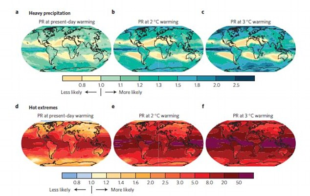 The graphic above shows where the change in the probability of heavy precipitation and heatwaves compared to the pre-industrial period. If global temperatures increase as predicted, as a result of climate change, this becomes more pronounced, explained the researchers
