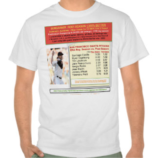 Unlikely Underdogs Surprise Again 3rd Year in 5 Tee Shirts