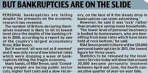 Bankruptcies are on the slide