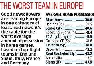 The worst team in Europe